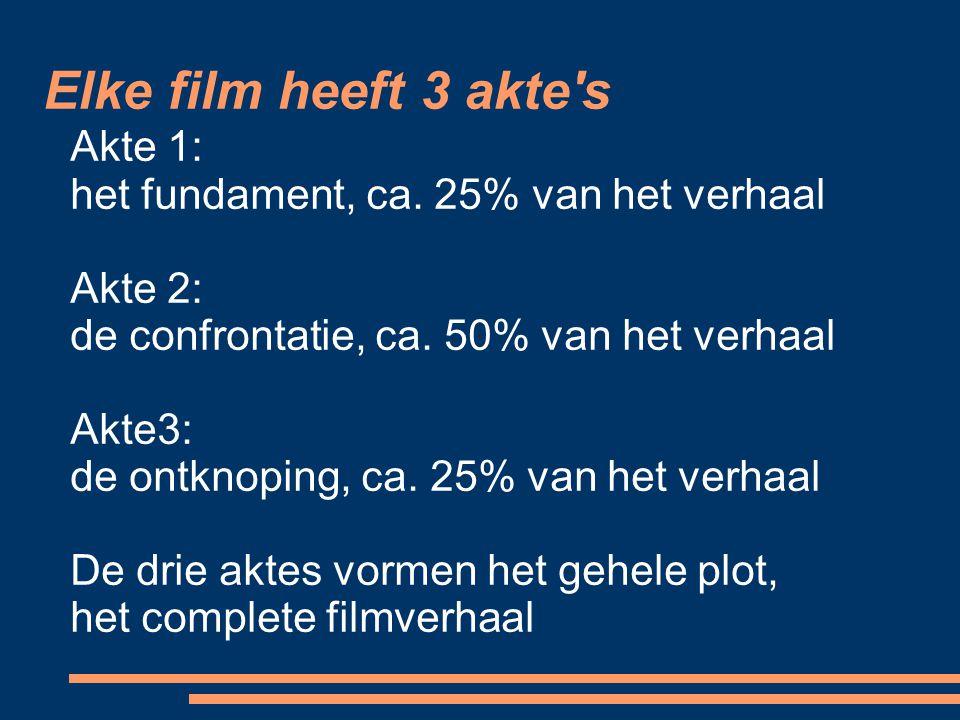 Elke film heeft 3 akte s Akte 1: