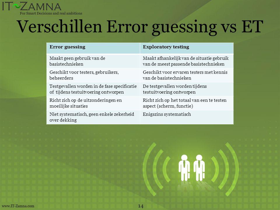 Verschillen Error guessing vs ET