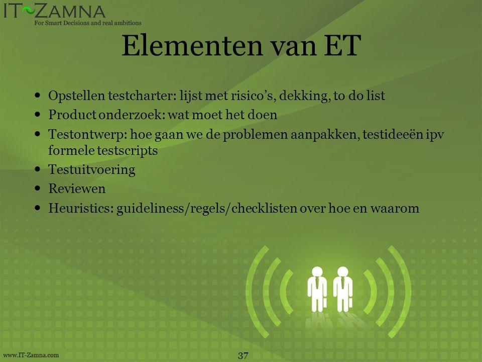 Elementen van ET Opstellen testcharter: lijst met risico's, dekking, to do list. Product onderzoek: wat moet het doen.