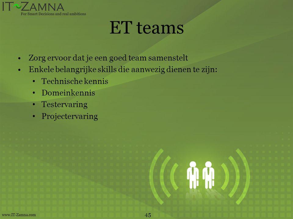 ET teams Zorg ervoor dat je een goed team samenstelt