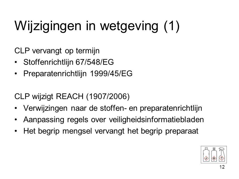 Wijzigingen in wetgeving (1)