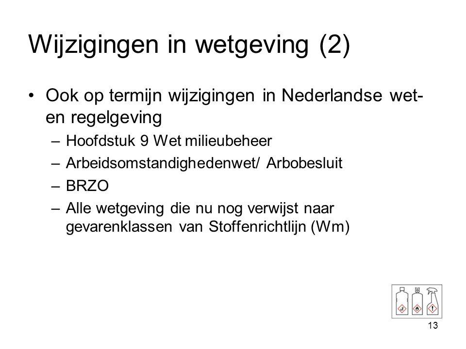 Wijzigingen in wetgeving (2)