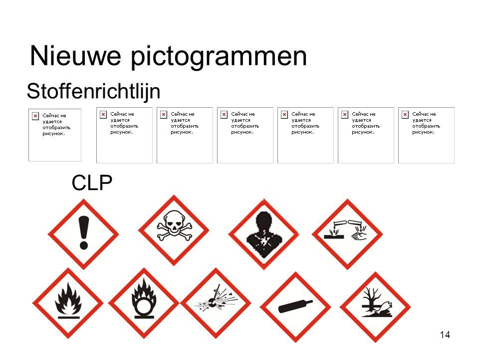 Nieuwe pictogrammen Stoffenrichtlijn CLP