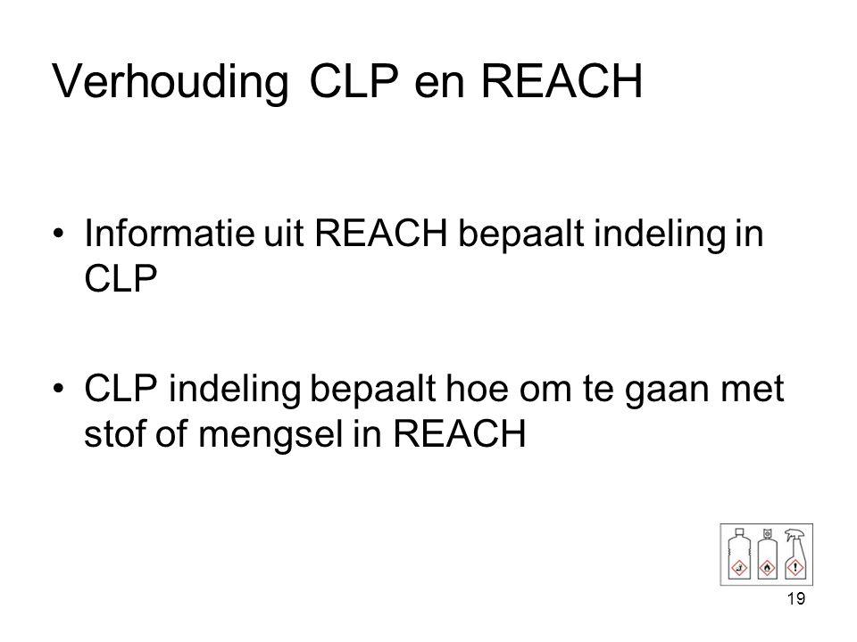 Verhouding CLP en REACH