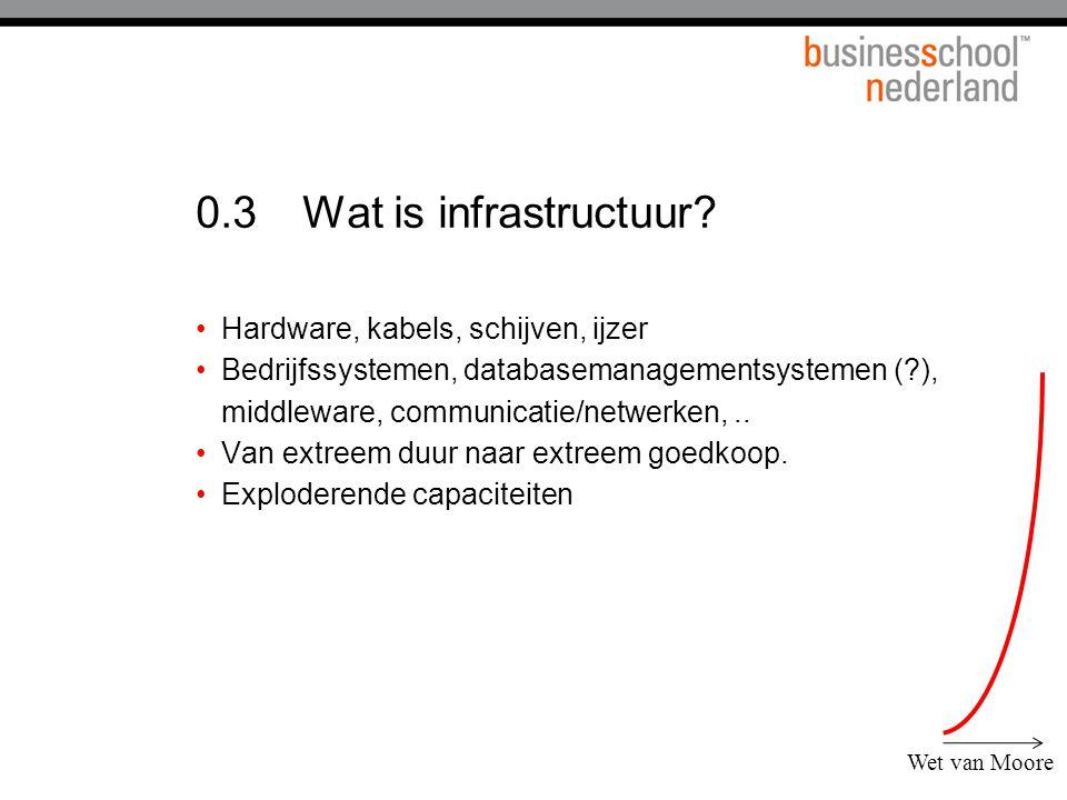 0.3 Wat is infrastructuur Hardware, kabels, schijven, ijzer