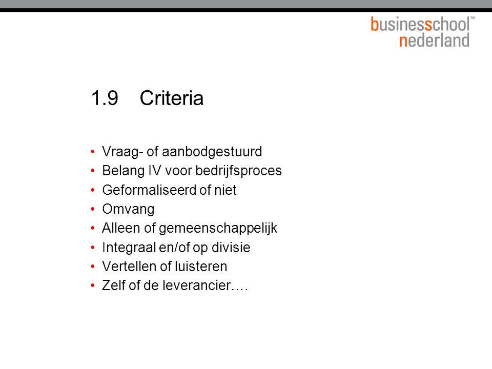1.9 Criteria Vraag- of aanbodgestuurd Belang IV voor bedrijfsproces