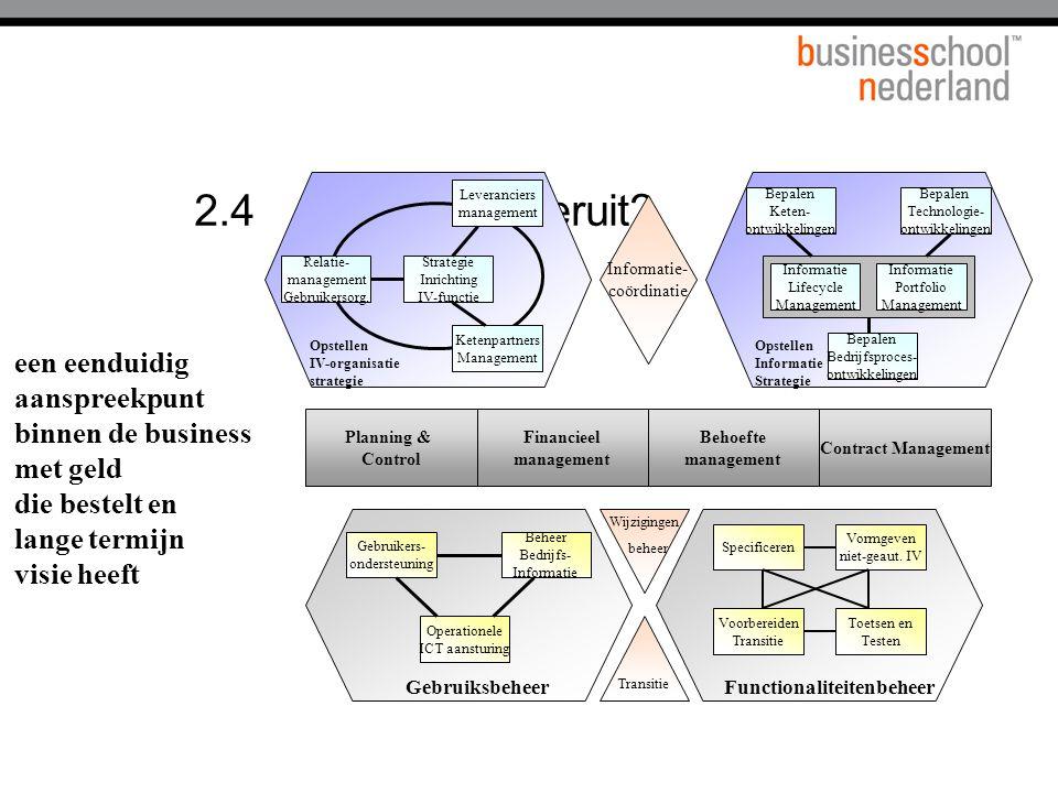 2.4 Hoe ziet dat eruit een eenduidig aanspreekpunt binnen de business