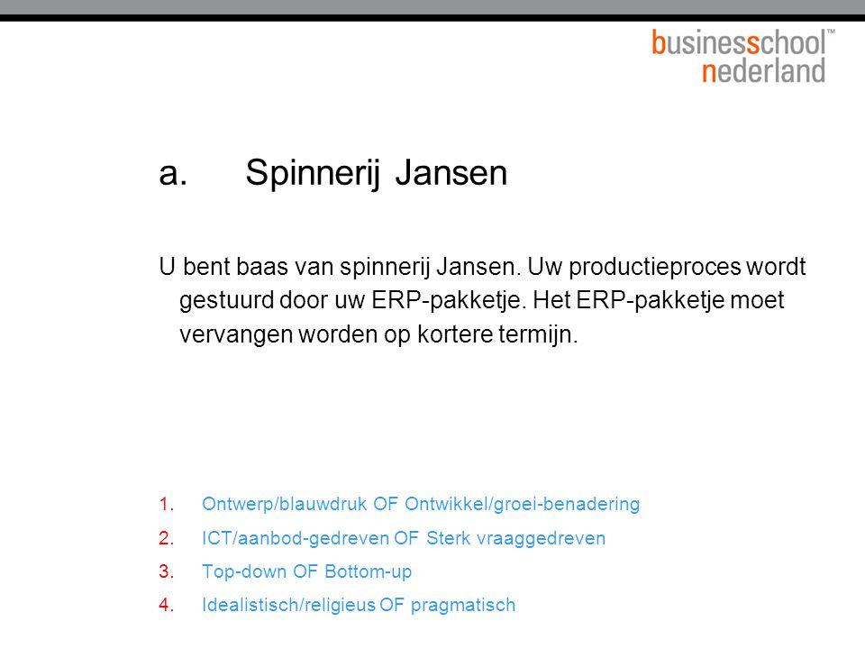 a. Spinnerij Jansen