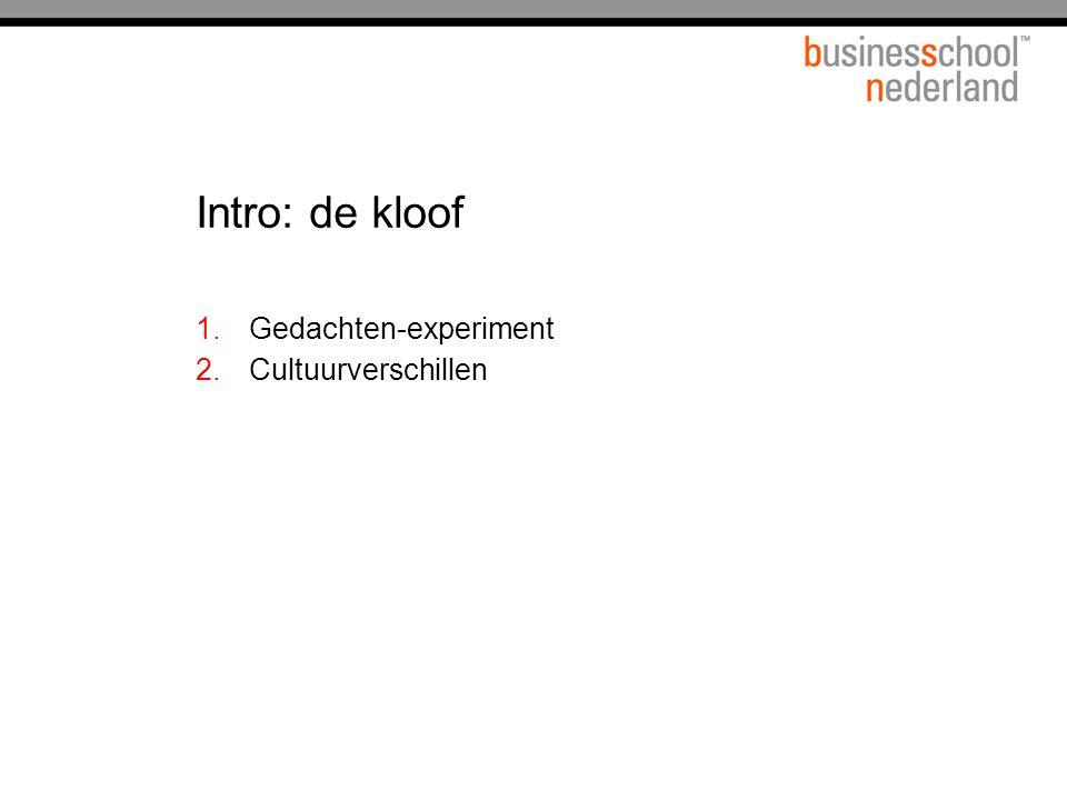 Intro: de kloof Gedachten-experiment Cultuurverschillen