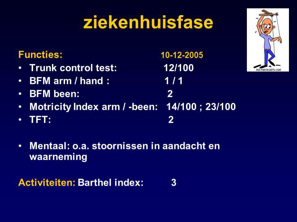 ziekenhuisfase Functies: 10-12-2005 Trunk control test: 12/100