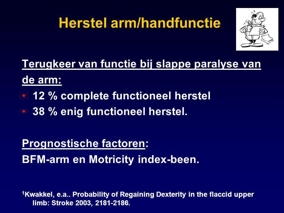 Herstel arm/handfunctie