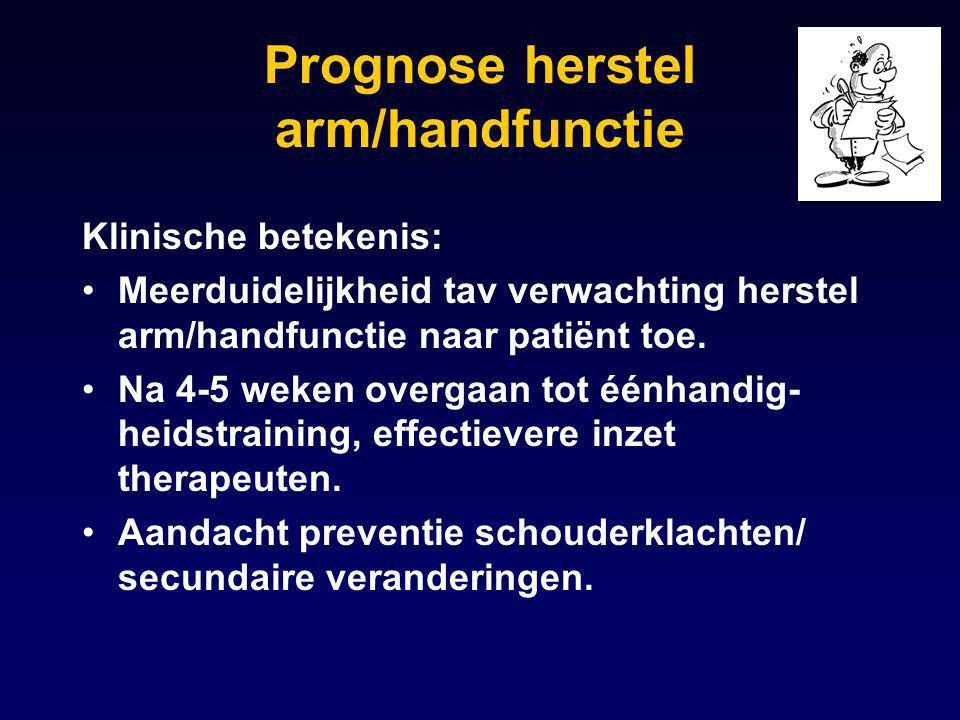 Prognose herstel arm/handfunctie