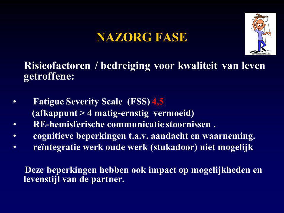 NAZORG FASE Risicofactoren / bedreiging voor kwaliteit van leven getroffene: Fatigue Severity Scale (FSS) 4,5.