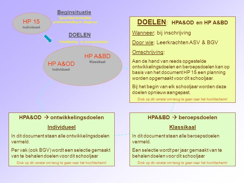 HPA&OD  ontwikkelingsdoelen HPA&BD  beroepsdoelen