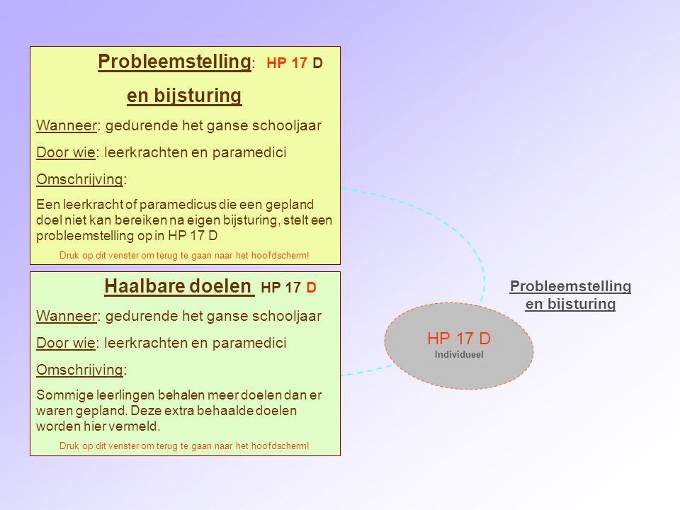 Probleemstelling: HP 17 D en bijsturing