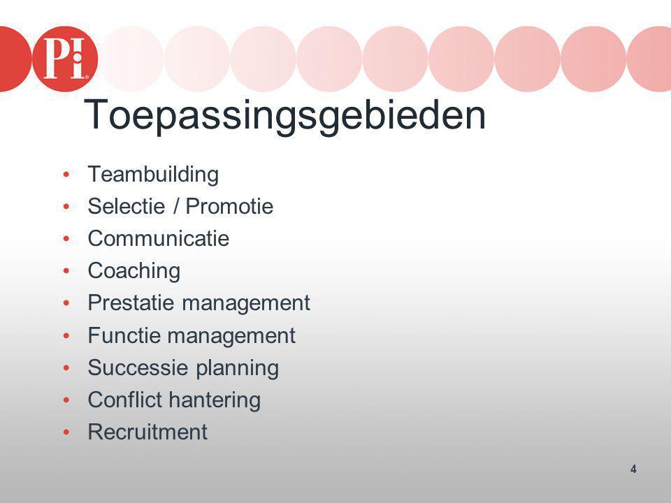 Toepassingsgebieden Teambuilding Selectie / Promotie Communicatie
