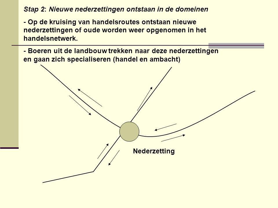 Stap 2: Nieuwe nederzettingen ontstaan in de domeinen