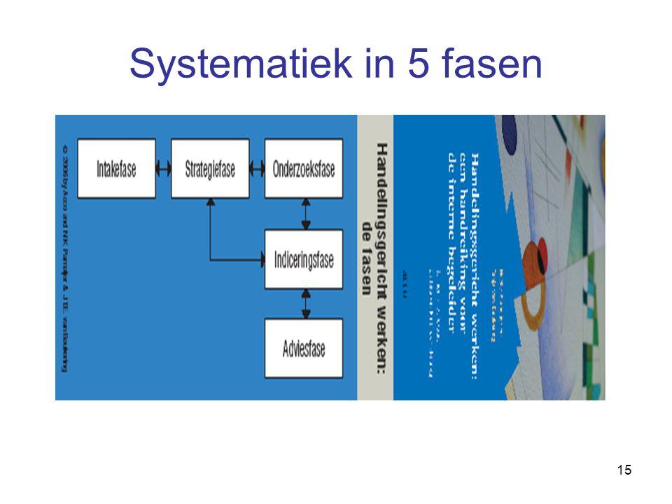 Systematiek in 5 fasen