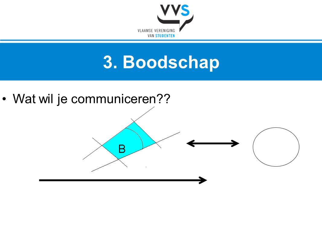 3. Boodschap Wat wil je communiceren B Uiteindelijke boodschap! O Z