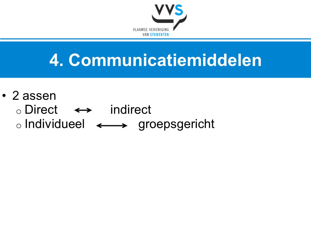 4. Communicatiemiddelen