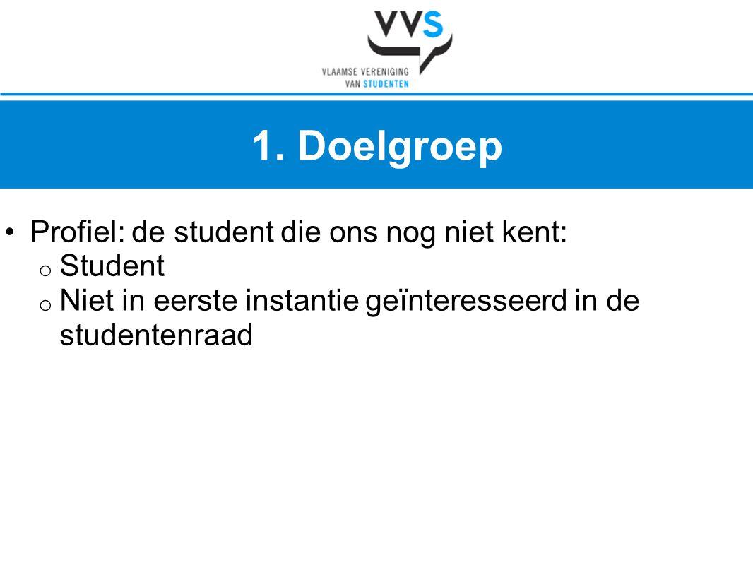 1. Doelgroep Profiel: de student die ons nog niet kent: Student