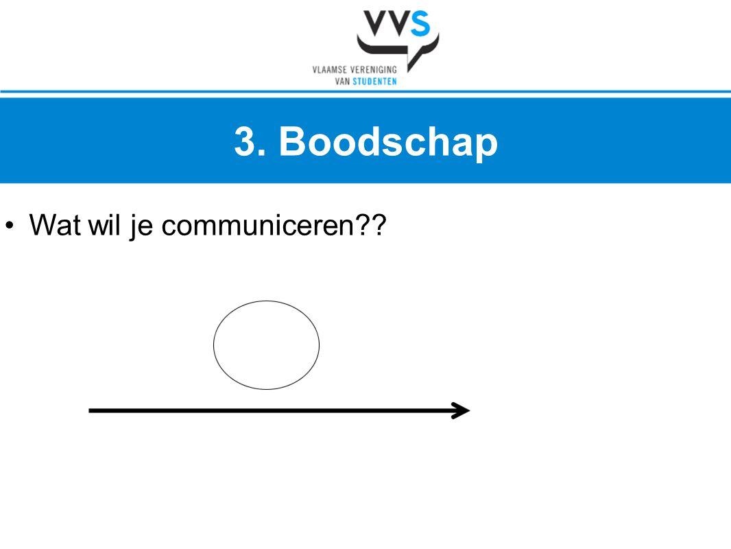 3. Boodschap Wat wil je communiceren B O Z