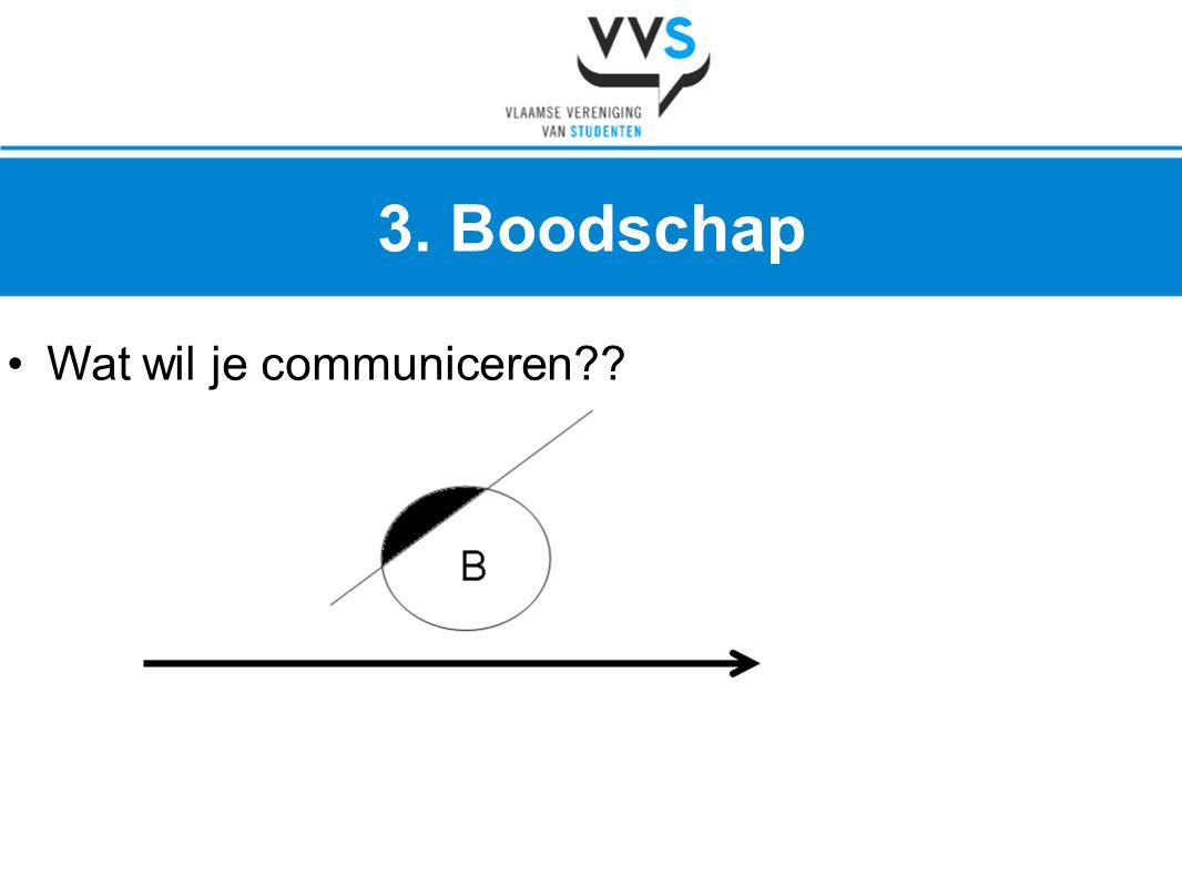 O Z 3. Boodschap Wat wil je communiceren