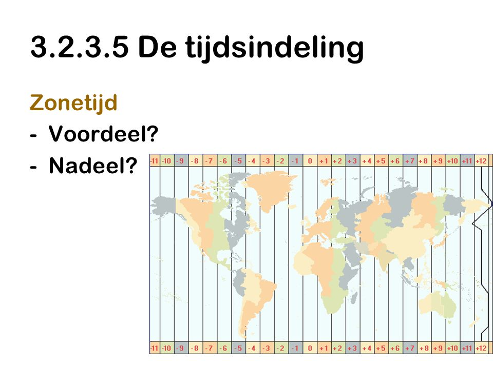 3.2.3.5 De tijdsindeling Zonetijd Voordeel Nadeel