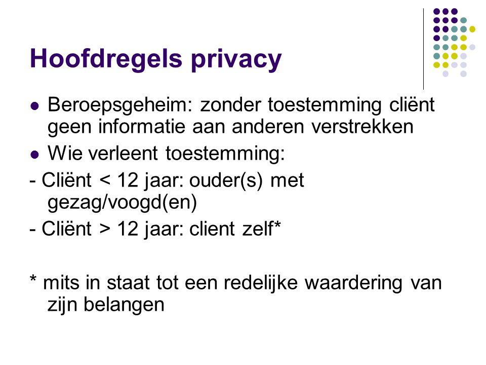 Hoofdregels privacy Beroepsgeheim: zonder toestemming cliënt geen informatie aan anderen verstrekken.