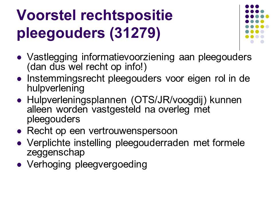 Voorstel rechtspositie pleegouders (31279)