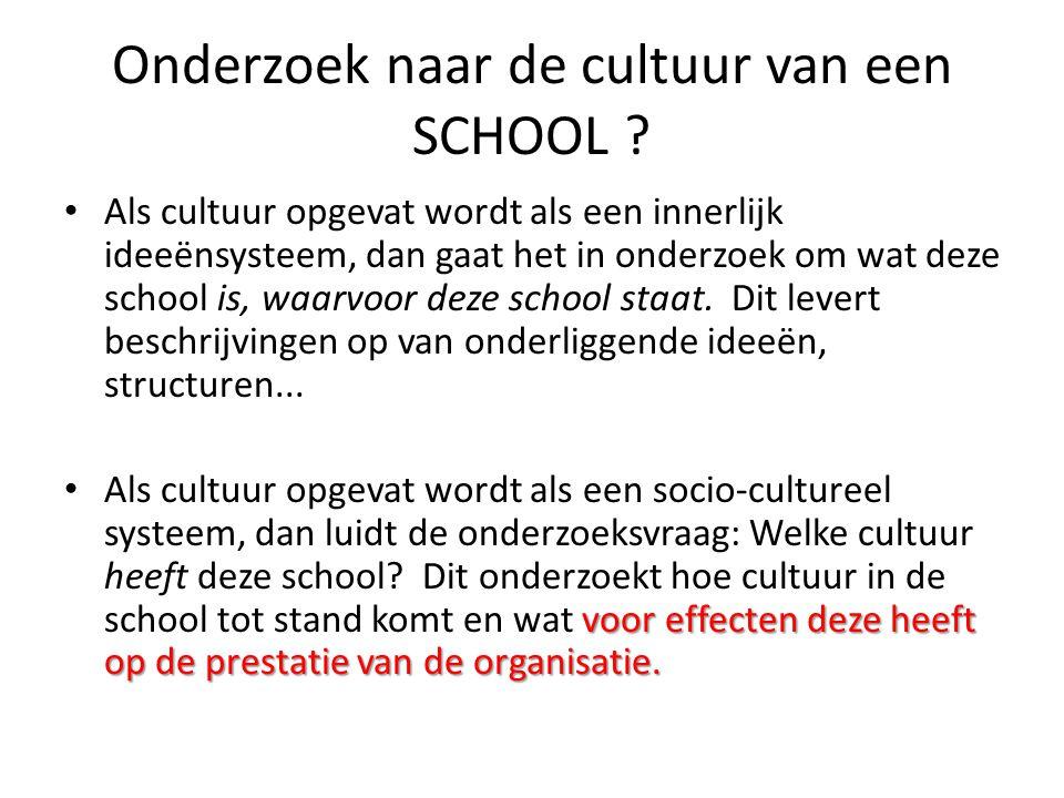 Onderzoek naar de cultuur van een SCHOOL