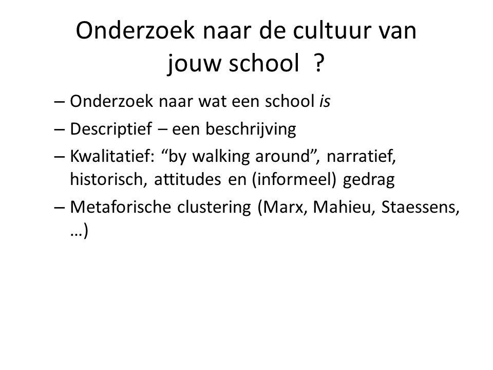 Onderzoek naar de cultuur van jouw school