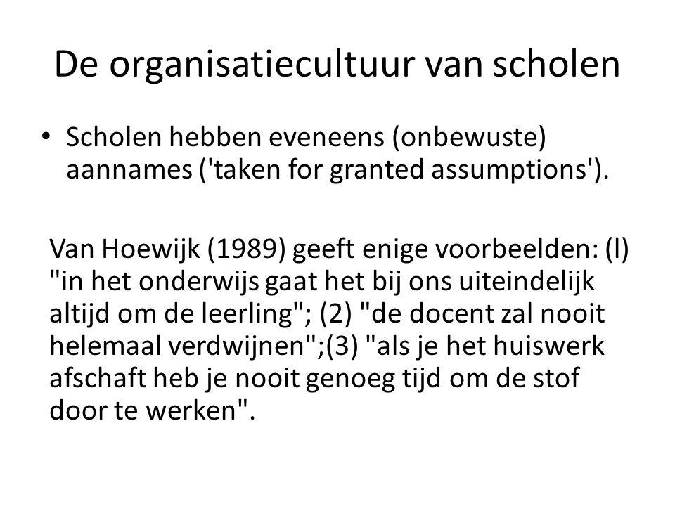 De organisatiecultuur van scholen