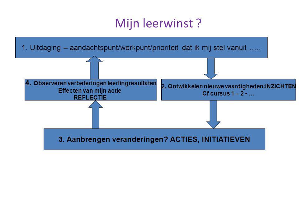 Mijn leerwinst 1. Uitdaging – aandachtspunt/werkpunt/prioriteit dat ik mij stel vanuit ….. 4. Observeren verbeteringen leerlingresultaten.