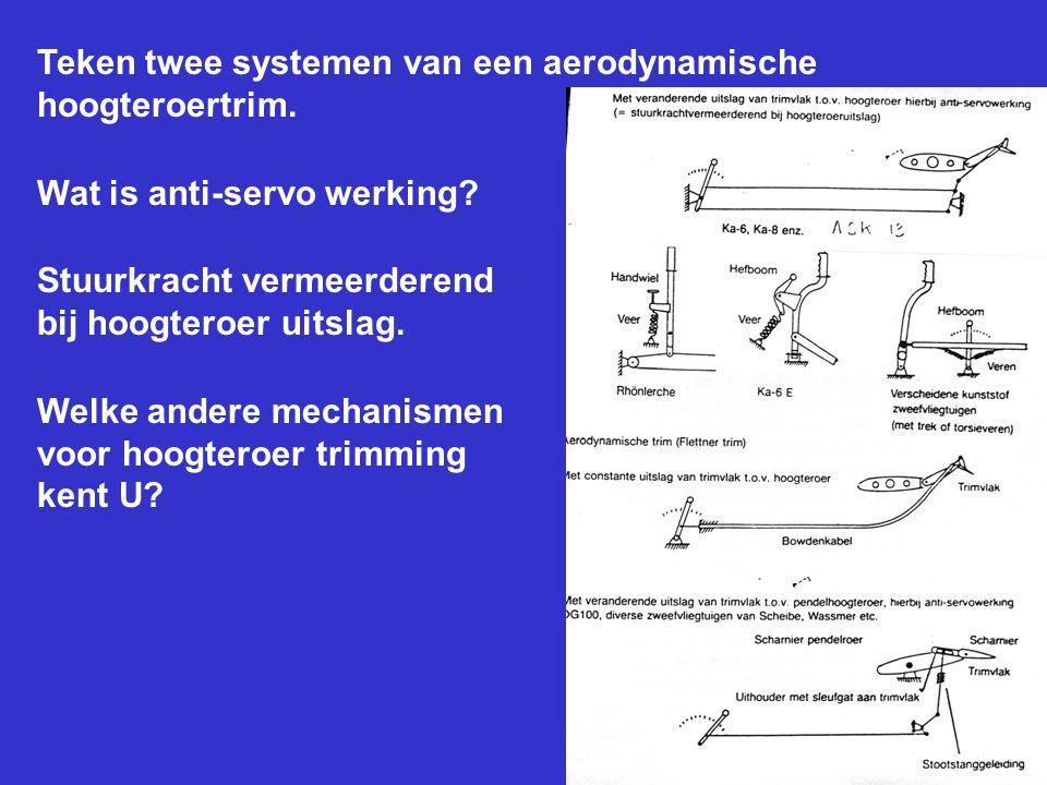 Teken twee systemen van een aerodynamische hoogteroertrim.