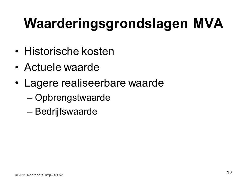 Waarderingsgrondslagen MVA