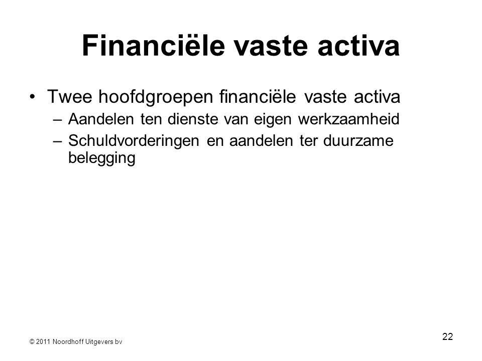 Financiële vaste activa
