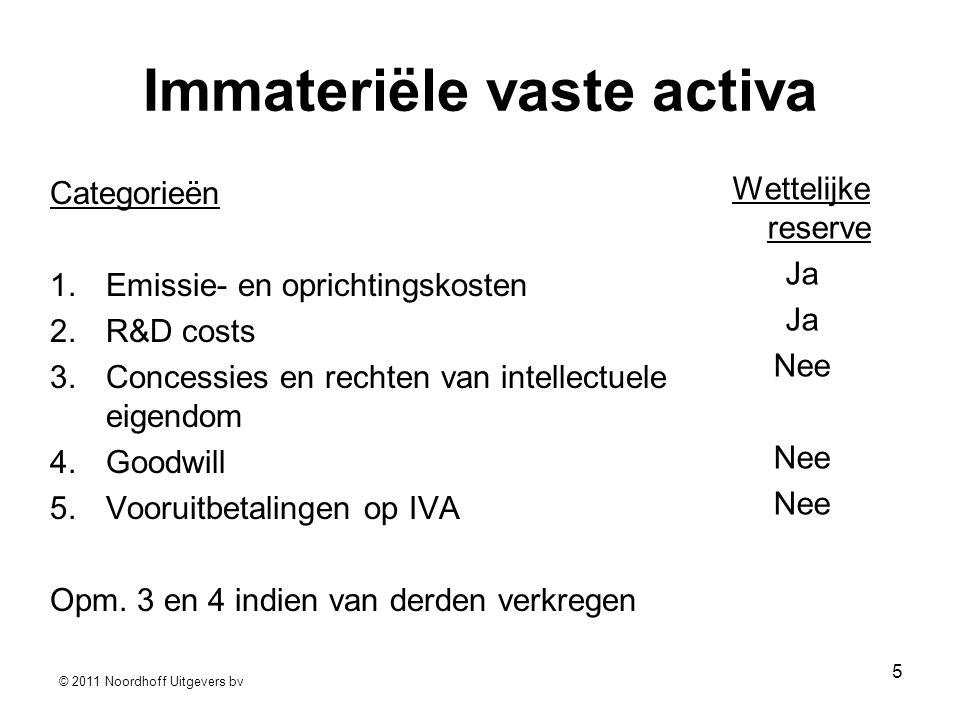 Immateriële vaste activa