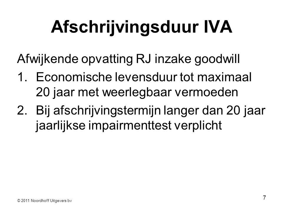 Afschrijvingsduur IVA