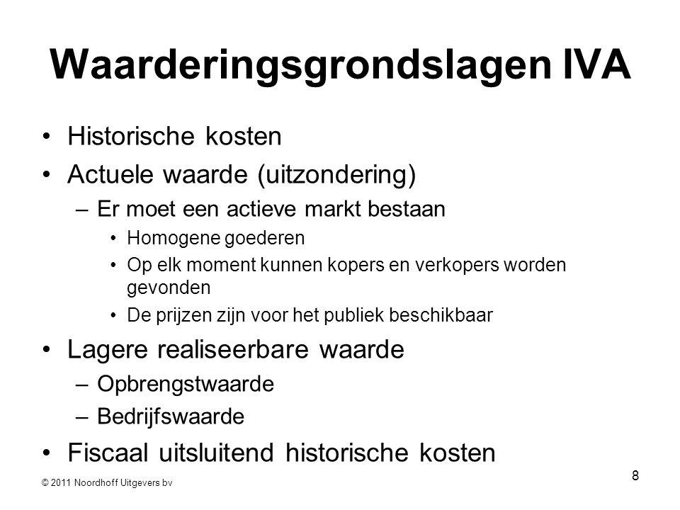 Waarderingsgrondslagen IVA