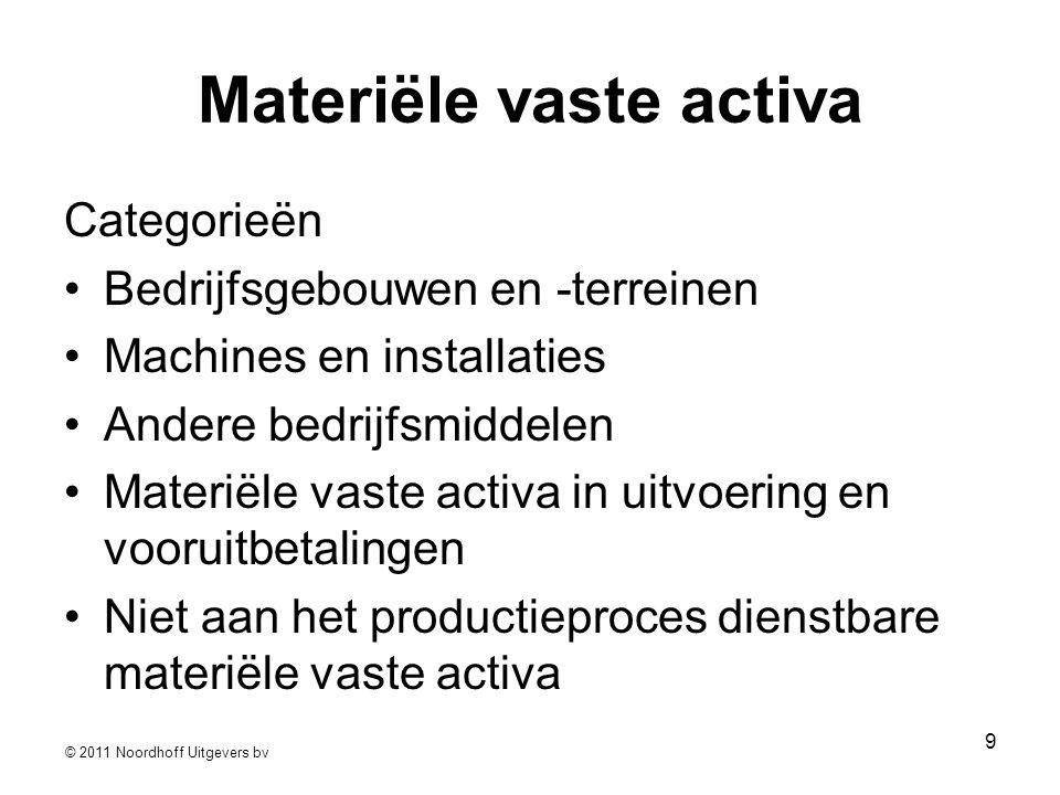 Materiële vaste activa