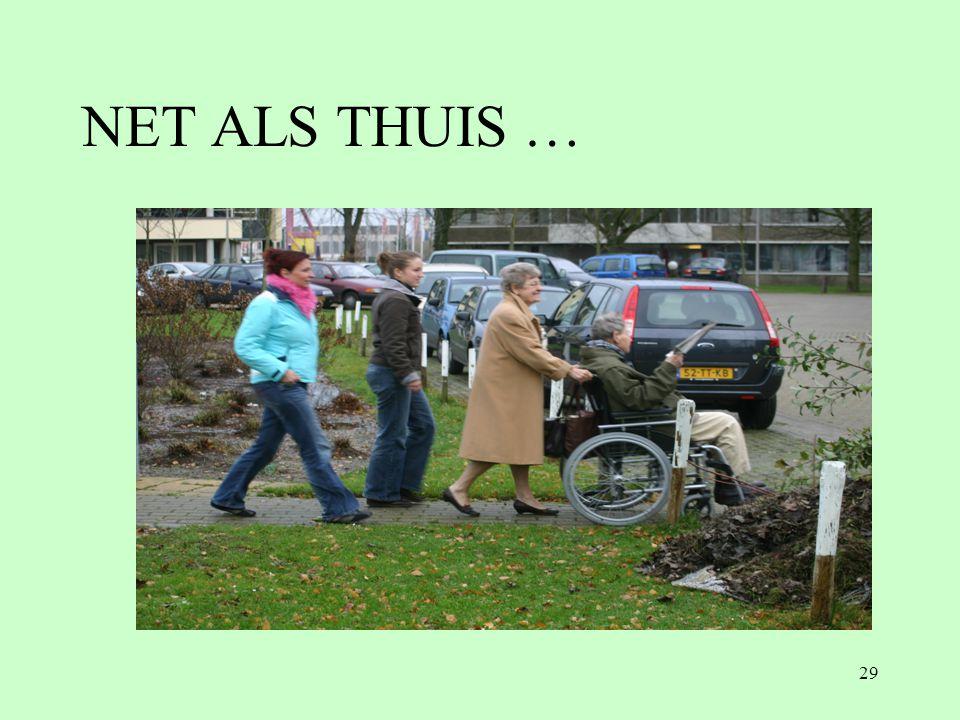 NET ALS THUIS … Gemiddeld: 1,3 miunuut per dag buiten.