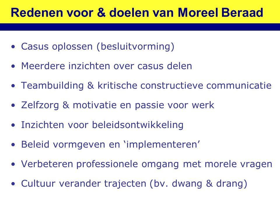 Redenen voor & doelen van Moreel Beraad