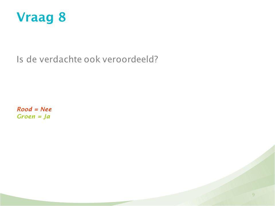 Vraag 8 Is de verdachte ook veroordeeld Rood = Nee Groen = Ja