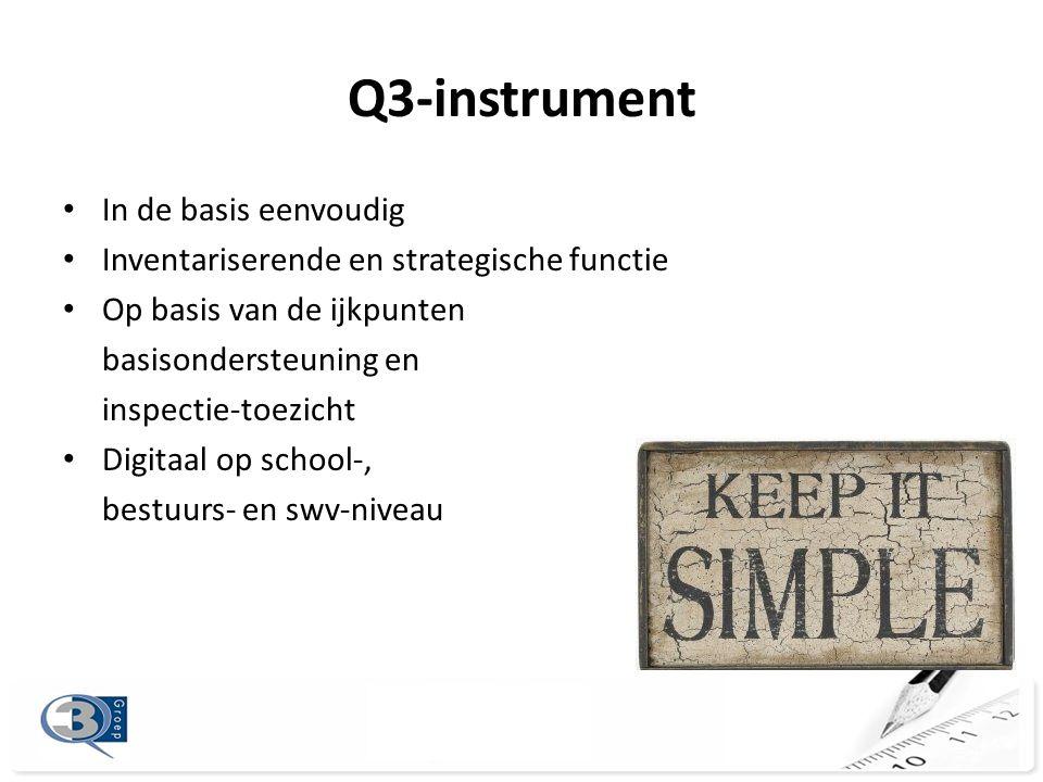 Q3-instrument In de basis eenvoudig