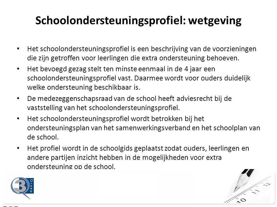 Schoolondersteuningsprofiel: wetgeving