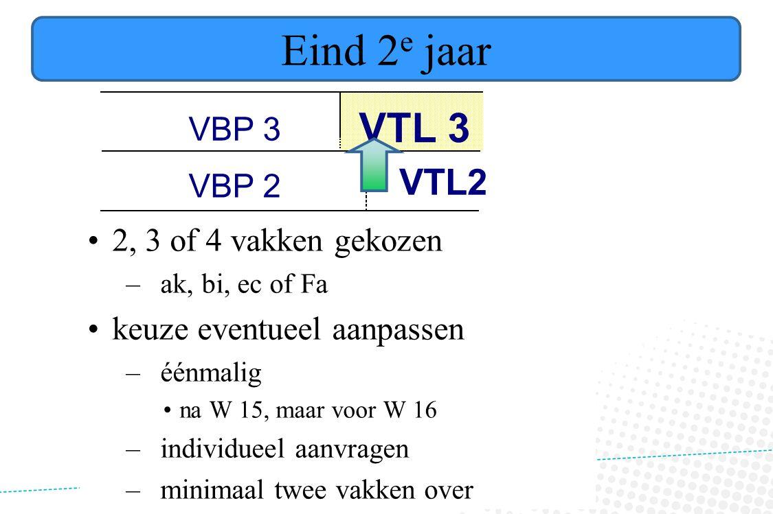 Eind 2e jaar VTL 3 VTL2 VBP 3 VBP 2 2, 3 of 4 vakken gekozen