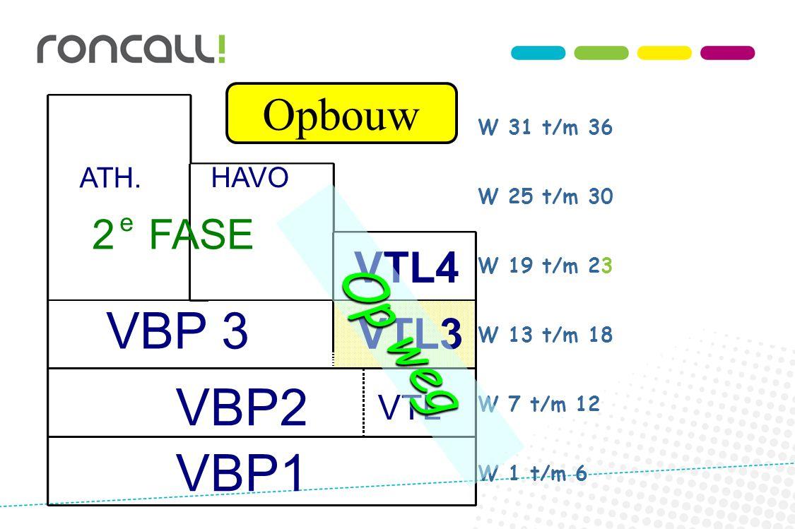 VBP2 VBP1 Op weg VBP 3 Opbouw VTL4 VTL3 2 FASE VTL ATH. HAVO e