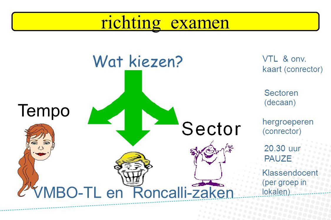 VMBO-TL en Roncalli-zaken