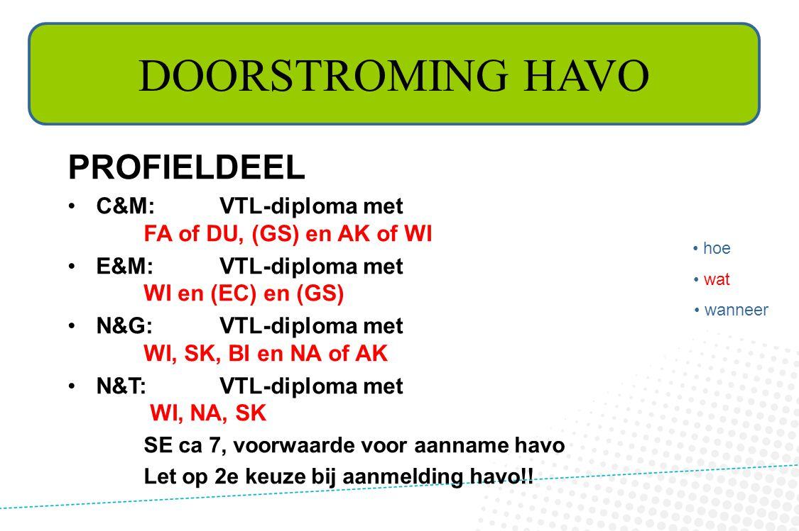 DOORSTROMING HAVO PROFIELDEEL
